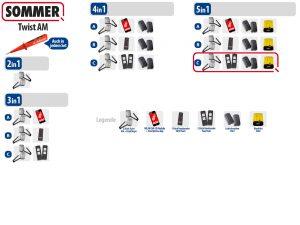 Sommer Twist AM Drehtorantrieb 2-flüglig Set 5in1C - Adams Tore & Antriebe - Sommer, Wisniowski, Hörmann Vertragshändler