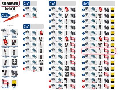 Sommer Twist XL Drehtorantrieb 2-flüglig Set 5in1H - Adams Tore & Antriebe - Sommer, Wisniowski, Hörmann Vertragshändler