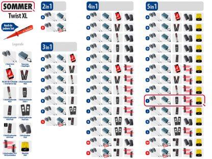 Sommer Twist XL Drehtorantrieb 2-flüglig Set 5in1I - Adams Tore & Antriebe - Sommer, Wisniowski, Hörmann Vertragshändler
