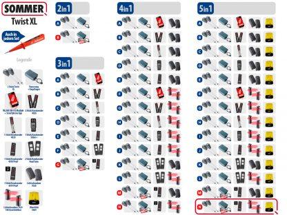 Sommer Twist XL Drehtorantrieb 2-flüglig Set 5in1N SOMloq2 - Adams Tore & Antriebe - Sommer, Wisniowski, Hörmann Vertragshändler