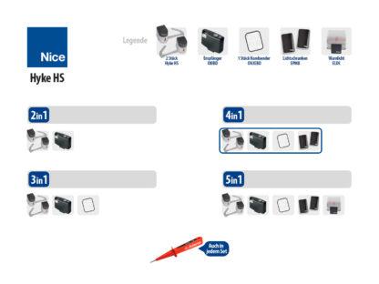 Nice HYKE HS KIT Drehtorantrieb 2-flüglig Set 4in1 HI-SPEED - Adams Tore & Antriebe - Sommer, Wisniowski, Hörmann Vertragshändler