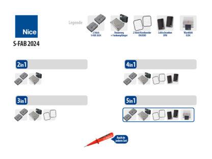 Nice S-FAB 2024 KIT Drehtorantrieb 2-flüglig Set 5in1 - Adams Tore & Antriebe - Sommer, Wisniowski, Hörmann Vertragshändler