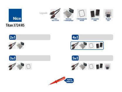 Nice TITAN 3724HS KIT Drehtorantrieb 2-flüglig Set 4in1 HI-SPEED - Adams Tore & Antriebe - Sommer, Wisniowski, Hörmann Vertragshändler
