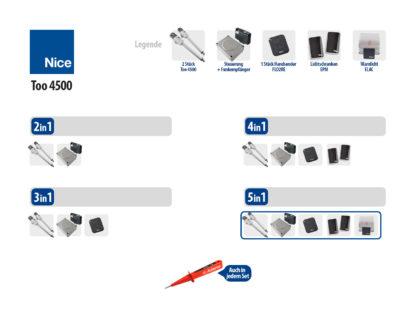 Nice TOO 4500 KIT Drehtorantrieb 2-flüglig Set 5in1 - Adams Tore & Antriebe - Sommer, Wisniowski, Hörmann Vertragshändler