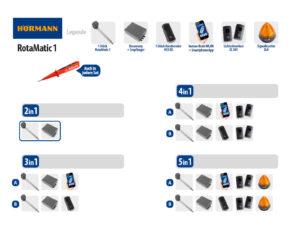 Hörmann Rotamatic 1 BiSecur Serie 3 Drehtorantrieb 1-flüglig Set 2in1 - Adams Tore & Antriebe - Sommer, Wisniowski, Hörmann Vertragshändler