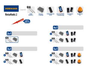 Hörmann Rotamatic 2 BiSecur Serie 3 Drehtorantrieb 2-flüglig Set 2in1 - Adams Tore & Antriebe - Sommer, Wisniowski, Hörmann Vertragshändler