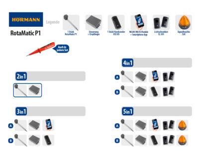 Hörmann Rotamatic P1 BiSecur Serie 3 Drehtorantrieb 1-flüglig Set 2in1 - Adams Tore & Antriebe - Sommer, Wisniowski, Hörmann Vertragshändler