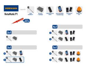 Hörmann Rotamatic P1 BiSecur Serie 3 Drehtorantrieb 1-flüglig Set 3in1B - Adams Tore & Antriebe - Sommer, Wisniowski, Hörmann Vertragshändler