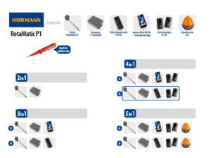 Hörmann Rotamatic P1 BiSecur Serie 3 Drehtorantrieb 1-flüglig Set 4in1B - Adams Tore & Antriebe - Sommer, Wisniowski, Hörmann Vertragshändler