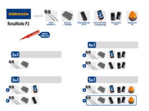 Hörmann Rotamatic P2 BiSecur Serie 3 Drehtorantrieb 2-flüglig Set 5in1B SK - Adams Tore & Antriebe - Sommer, Wisniowski, Hörmann Vertragshändler