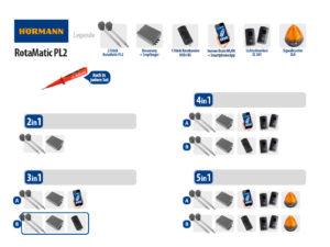 Hörmann Rotamatic PL2 BiSecur Serie 3 Drehtorantrieb 2-flüglig Set 3in1B - Adams Tore & Antriebe - Sommer, Wisniowski, Hörmann Vertragshändler