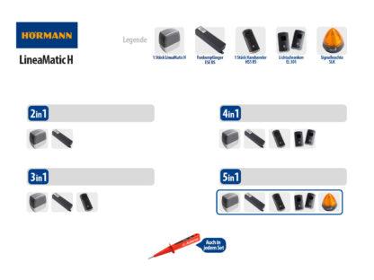 Hörmann LineaMatic H BiSecur Serie 3 Schiebetorantrieb 800kg Set 5in1 SK - Adams Tore & Antriebe - Sommer, Wisniowski, Hörmann Vertragshändler
