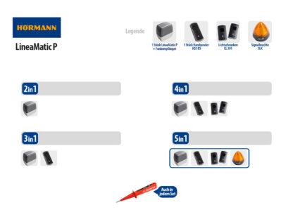 Hörmann LineaMatic P BiSecur Serie 3 Schiebetorantrieb 500kg Set 5in1 SK - Adams Tore & Antriebe - Sommer, Wisniowski, Hörmann Vertragshändler