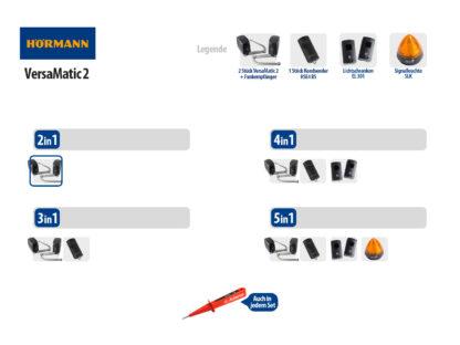 Hörmann VersaMatic 2 BiSecur Serie 3 Drehtorantrieb 2-flüglig Set 2in1 - Adams Tore & Antriebe - Sommer, Wisniowski, Hörmann Vertragshändler
