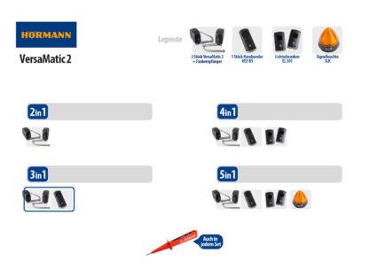 Hörmann VersaMatic 2 BiSecur Serie 3 Drehtorantrieb 2-flüglig Set 3in1 - Adams Tore & Antriebe - Sommer, Wisniowski, Hörmann Vertragshändler