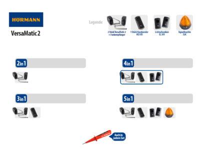 Hörmann VersaMatic 2 BiSecur Serie 3 Drehtorantrieb 2-flüglig Set 4in1 - Adams Tore & Antriebe - Sommer, Wisniowski, Hörmann Vertragshändler