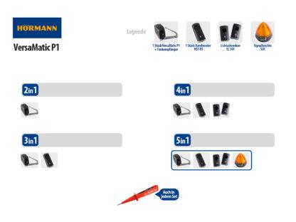 Hörmann VersaMatic P1 BiSecur Serie 3 Drehtorantrieb 1-flüglig Set 5in1 SK - Adams Tore & Antriebe - Sommer, Wisniowski, Hörmann Vertragshändler