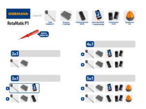 Hörmann Rotamatic P1 BiSecur Serie 3 Drehtorantrieb 1-flüglig Set 3in1A WLAN - Adams Tore & Antriebe - Sommer, Wisniowski, Hörmann Vertragshändler