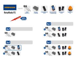 Hörmann Rotamatic P2 BiSecur Serie 3 Drehtorantrieb 2-flüglig Set 3in1A WLAN - Adams Tore & Antriebe - Sommer, Wisniowski, Hörmann Vertragshändler