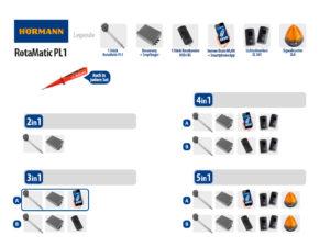 Hörmann Rotamatic PL1 BiSecur Serie 3 Drehtorantrieb 1-flüglig Set 3in1A WLAN - Adams Tore & Antriebe - Sommer, Wisniowski, Hörmann Vertragshändler