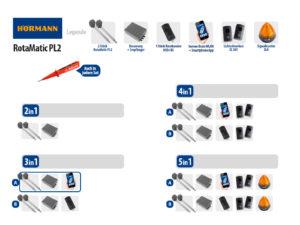 Hörmann Rotamatic PL2 BiSecur Serie 3 Drehtorantrieb 2-flüglig Set 3in1A WLAN - Adams Tore & Antriebe - Sommer, Wisniowski, Hörmann Vertragshändler