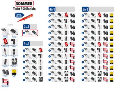Sommer Twist 350 Rapido Drehtorantrieb 2-flüglig Set 2in1A - Adams Tore & Antriebe - Sommer, Wisniowski, Hörmann Vertragshändler