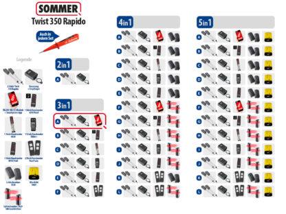 Sommer Twist 350 Rapido Drehtorantrieb 2-flüglig Set 3in1A - Adams Tore & Antriebe - Sommer, Wisniowski, Hörmann Vertragshändler
