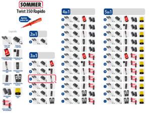 Sommer Twist 350 Rapido Drehtorantrieb 2-flüglig Set 3in1C - Adams Tore & Antriebe - Sommer, Wisniowski, Hörmann Vertragshändler
