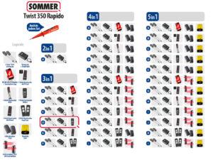 Sommer Twist 350 Rapido Drehtorantrieb 2-flüglig Set 3in1D - Adams Tore & Antriebe - Sommer, Wisniowski, Hörmann Vertragshändler