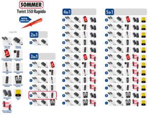 Sommer Twist 350 Rapido Drehtorantrieb 2-flüglig Set 3in1E - Adams Tore & Antriebe - Sommer, Wisniowski, Hörmann Vertragshändler