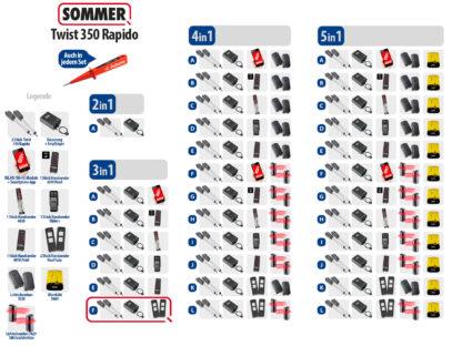 Sommer Twist 350 Rapido Drehtorantrieb 2-flüglig Set 3in1F - Adams Tore & Antriebe - Sommer, Wisniowski, Hörmann Vertragshändler