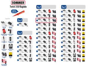 Sommer Twist 350 Rapido Drehtorantrieb 2-flüglig Set 4in1C - Adams Tore & Antriebe - Sommer, Wisniowski, Hörmann Vertragshändler