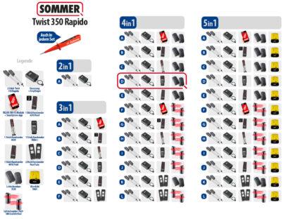 Sommer Twist 350 Rapido Drehtorantrieb 2-flüglig Set 4in1D - Adams Tore & Antriebe - Sommer, Wisniowski, Hörmann Vertragshändler