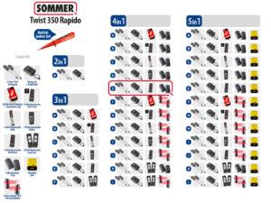 Sommer Twist 350 Rapido Drehtorantrieb 2-flüglig Set 4in1E - Adams Tore & Antriebe - Sommer, Wisniowski, Hörmann Vertragshändler