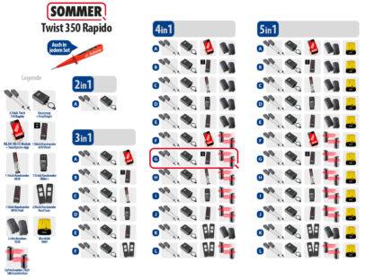 Sommer Twist 350 Rapido Drehtorantrieb 2-flüglig Set 4in1G - Adams Tore & Antriebe - Sommer, Wisniowski, Hörmann Vertragshändler