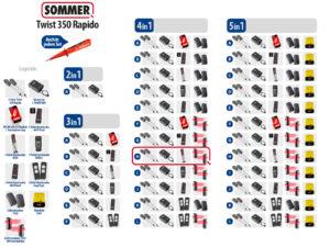 Sommer Twist 350 Rapido Drehtorantrieb 2-flüglig Set 4in1H - Adams Tore & Antriebe - Sommer, Wisniowski, Hörmann Vertragshändler