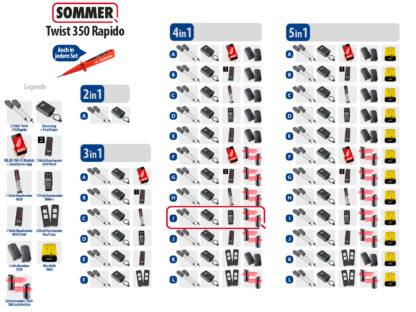 Sommer Twist 350 Rapido Drehtorantrieb 2-flüglig Set 4in1I - Adams Tore & Antriebe - Sommer, Wisniowski, Hörmann Vertragshändler