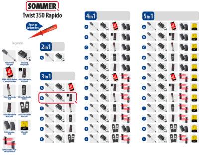 Sommer Twist 350 Rapido Drehtorantrieb 1-flüglig Set 3in1B - Adams Tore & Antriebe - Sommer, Wisniowski, Hörmann Vertragshändler
