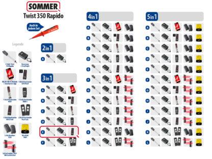 Sommer Twist 350 Rapido Drehtorantrieb 1-flüglig Set 3in1E - Adams Tore & Antriebe - Sommer, Wisniowski, Hörmann Vertragshändler