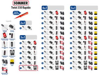 Sommer Twist 350 Rapido Drehtorantrieb 1-flüglig Set 3in1F - Adams Tore & Antriebe - Sommer, Wisniowski, Hörmann Vertragshändler