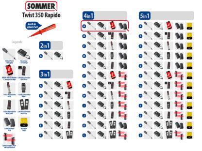 Sommer Twist 350 Rapido Drehtorantrieb 1-flüglig Set 4in1A - Adams Tore & Antriebe - Sommer, Wisniowski, Hörmann Vertragshändler