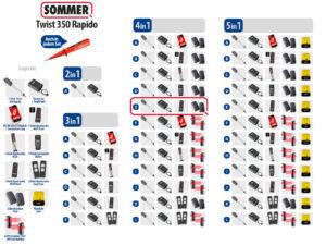 Sommer Twist 350 Rapido Drehtorantrieb 1-flüglig Set 4in1E - Adams Tore & Antriebe - Sommer, Wisniowski, Hörmann Vertragshändler