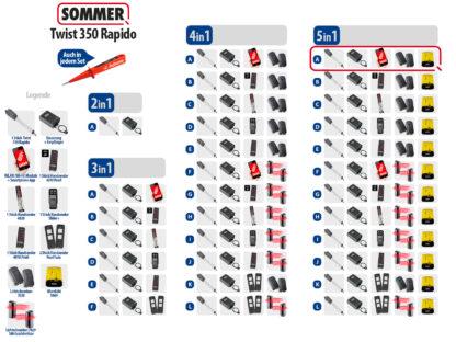 Sommer Twist 350 Rapido Drehtorantrieb 1-flüglig Set 5in1A - Adams Tore & Antriebe - Sommer, Wisniowski, Hörmann Vertragshändler