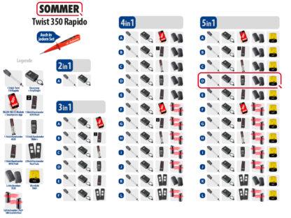 Sommer Twist 350 Rapido Drehtorantrieb 1-flüglig Set 5in1D - Adams Tore & Antriebe - Sommer, Wisniowski, Hörmann Vertragshändler