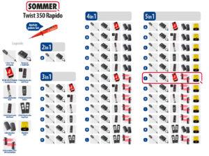 Sommer Twist 350 Rapido Drehtorantrieb 1-flüglig Set 5in1F - Adams Tore & Antriebe - Sommer, Wisniowski, Hörmann Vertragshändler