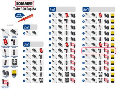 Sommer Twist 350 Rapido Drehtorantrieb 1-flüglig Set 5in1G - Adams Tore & Antriebe - Sommer, Wisniowski, Hörmann Vertragshändler