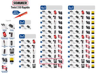 Sommer Twist 350 Rapido Drehtorantrieb 2-flüglig Set 4in1K - Adams Tore & Antriebe - Sommer, Wisniowski, Hörmann Vertragshändler