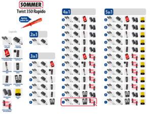 Sommer Twist 350 Rapido Drehtorantrieb 2-flüglig Set 4in1L - Adams Tore & Antriebe - Sommer, Wisniowski, Hörmann Vertragshändler