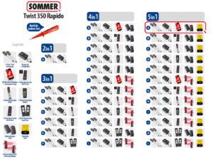 Sommer Twist 350 Rapido Drehtorantrieb 2-flüglig Set 5in1A - Adams Tore & Antriebe - Sommer, Wisniowski, Hörmann Vertragshändler