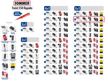 Sommer Twist 350 Rapido Drehtorantrieb 2-flüglig Set 5in1B - Adams Tore & Antriebe - Sommer, Wisniowski, Hörmann Vertragshändler